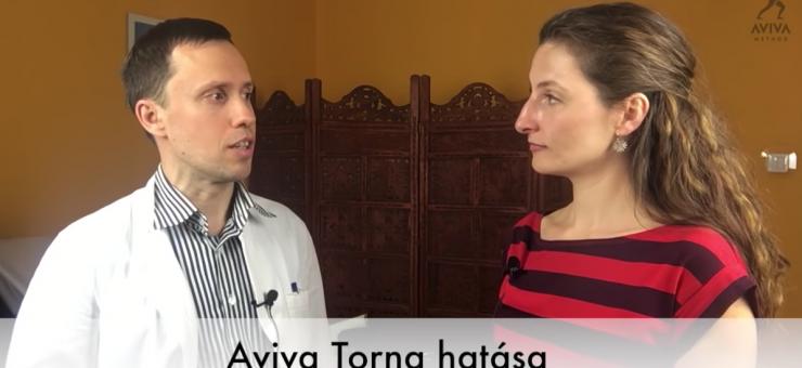 Aviva Módszer - Tudományos Kutatás